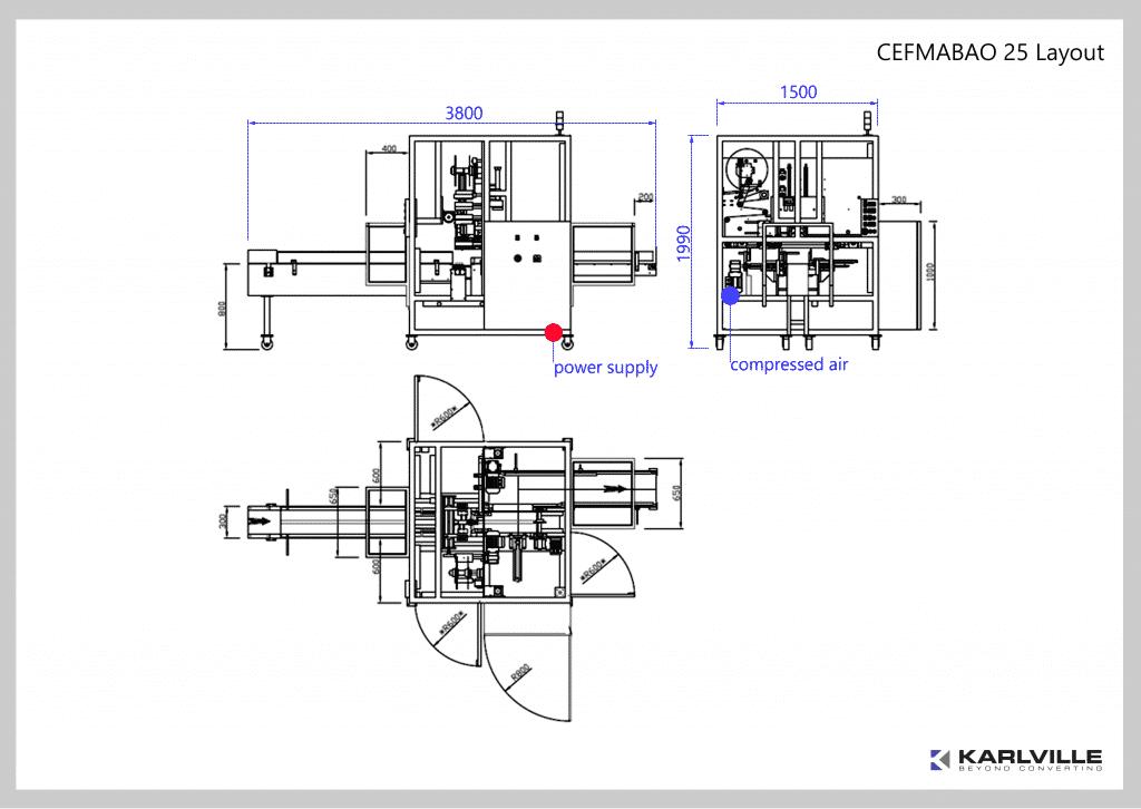 CEFMABAO 25