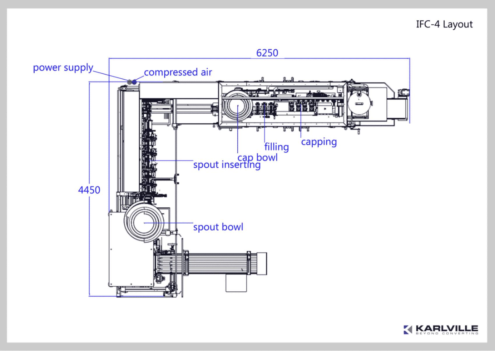 ifc machine