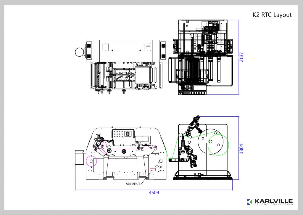 K2 RTC