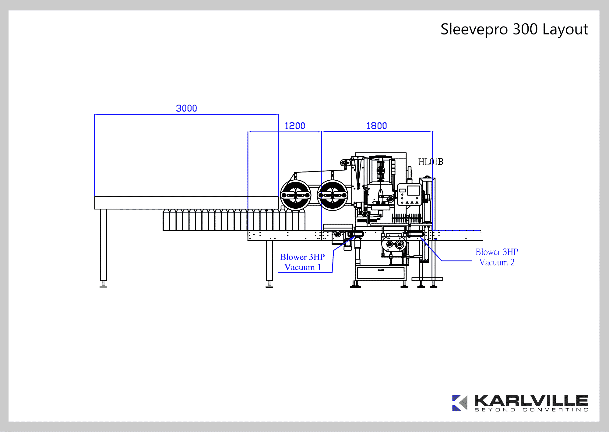 sleevepro 300 - shrink sleeve applicator equipment