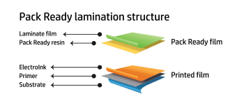 Lamination Structure1