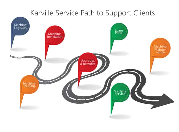 infographic-service-page2